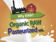 raw vs pasteurized milk